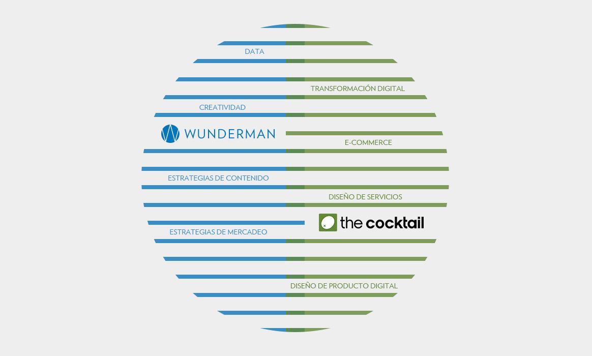 Wunderman apuesta fuerte y se une con de The Cocktail.