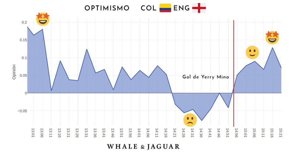 Whale & Jaguar, los tesos del Big Data.